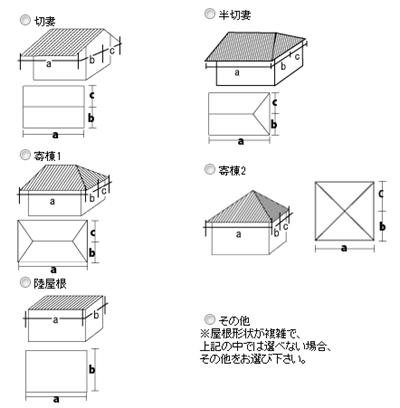 太陽光発電を設置する屋根