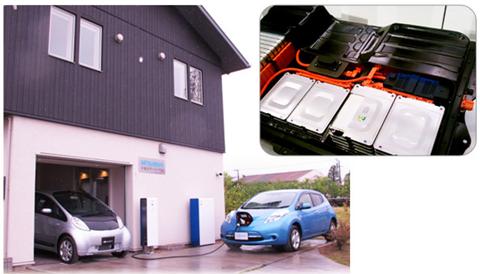 電気自動車と太陽光発電