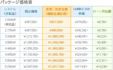 楽天ソーラー価格表